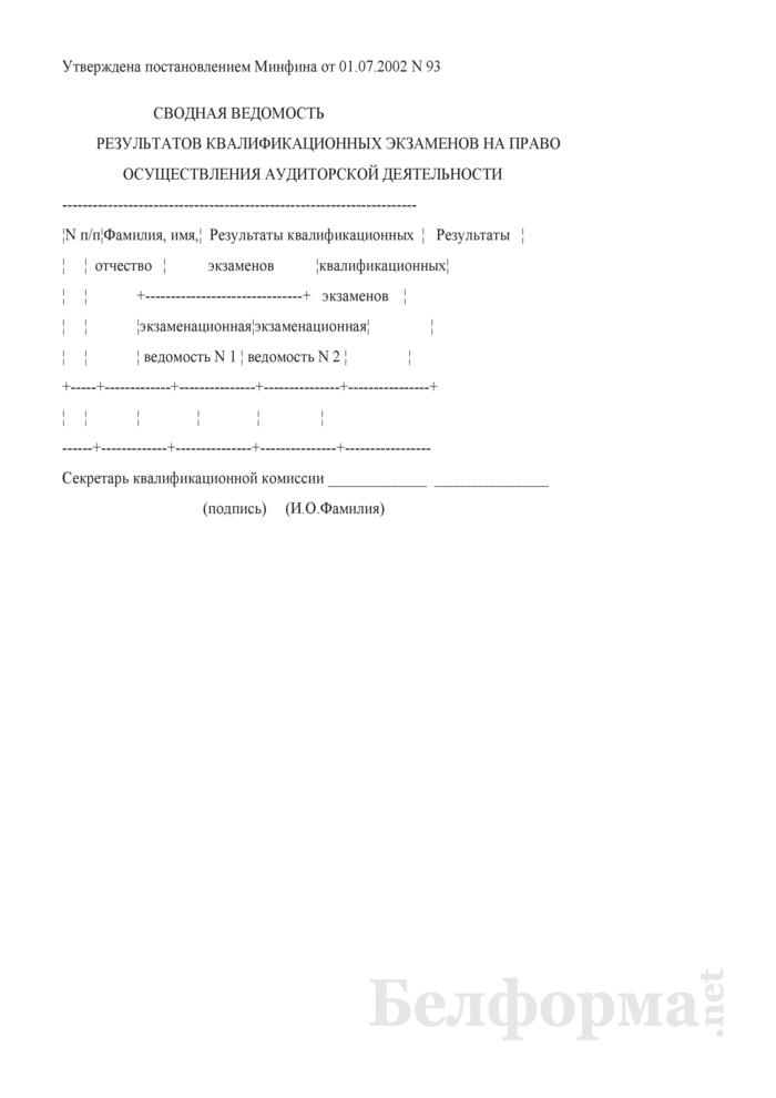 Сводная ведомость результатов квалификационных экзаменов на право осуществления аудиторской деятельности. Страница 1