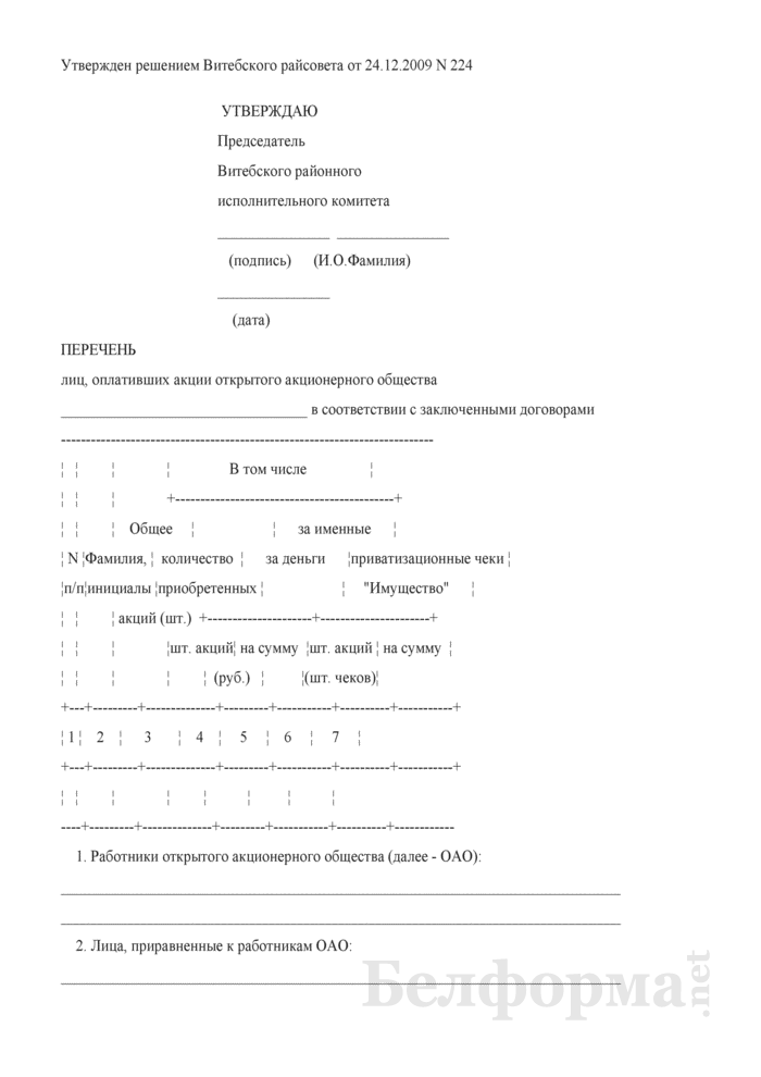 Перечень лиц, оплативших акции открытого акционерного общества в соответствии с заключенными договорами (для Витебского района). Страница 1