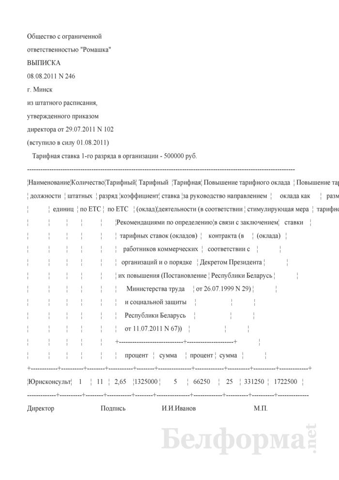 Выписка из штатного расписания (Образец заполнения). Страница 1