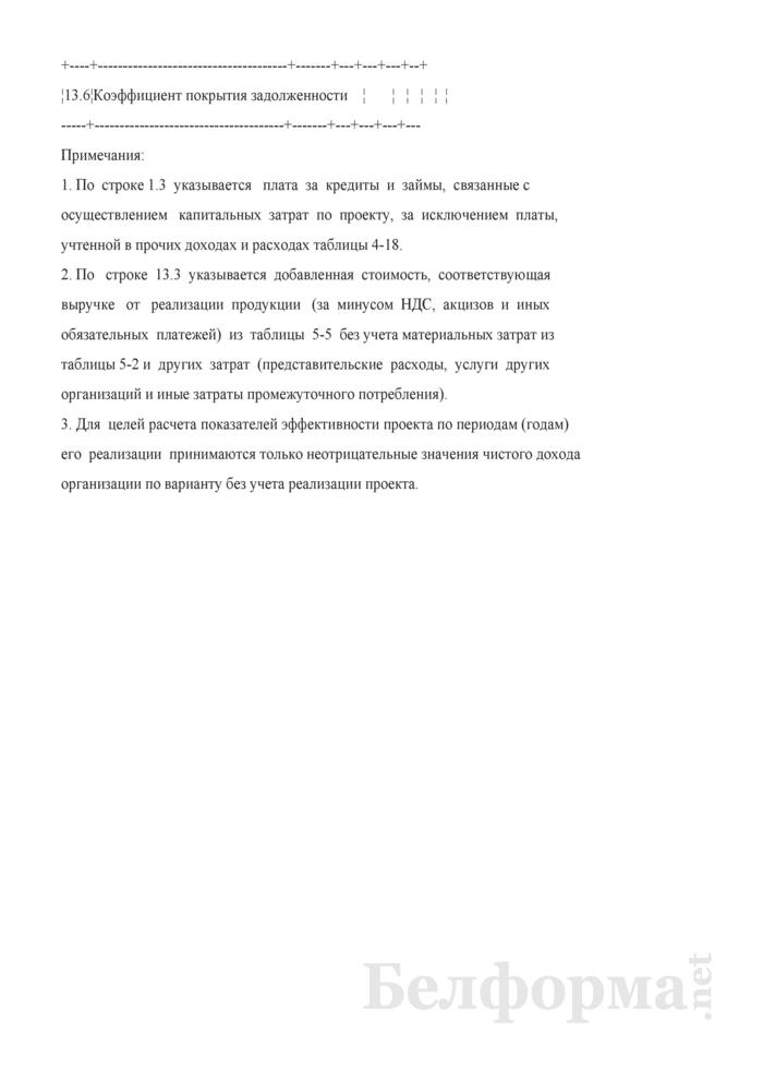 Расчет чистого потока наличности и показателей эффективности проекта (при разработке бизнес-планов инвестиционных проектов) (для проектов региональных, отраслевых программ импортозамещения, проектов, предусматривающих оказание мер государственной поддержки, стоимостью до 1 млн. долларов США и проектов, не предусматривающих оказания мер государственной поддержки). Страница 4