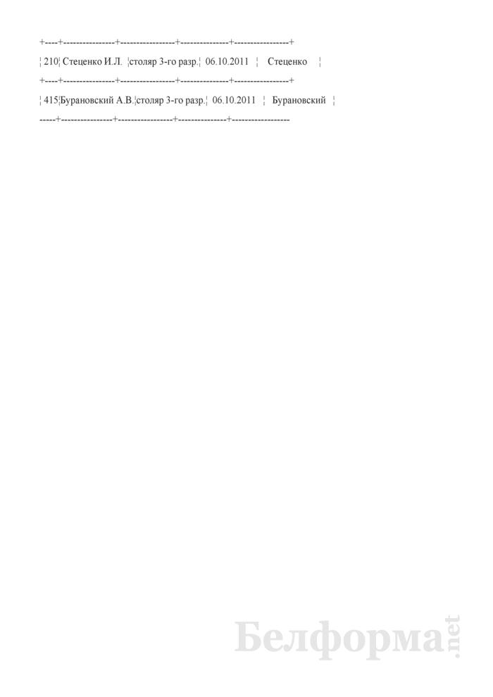Докладная записка о привлечении к работе в выходной день (Образец заполнения). Страница 2