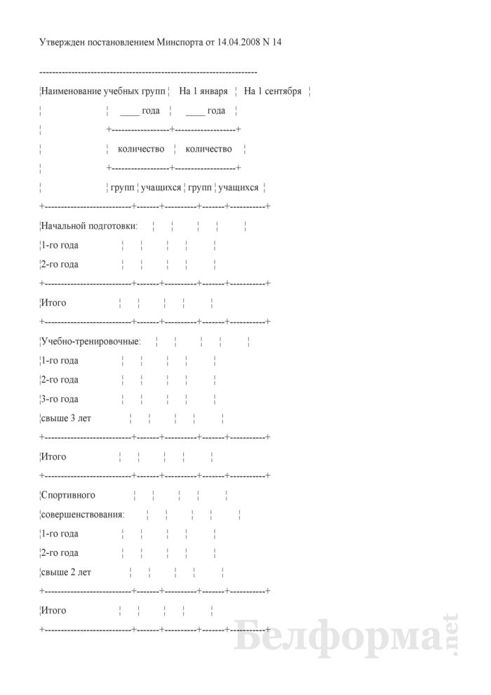 Форма расчета среднегодового контингента учащихся и среднегодового количества учебных групп. Страница 1