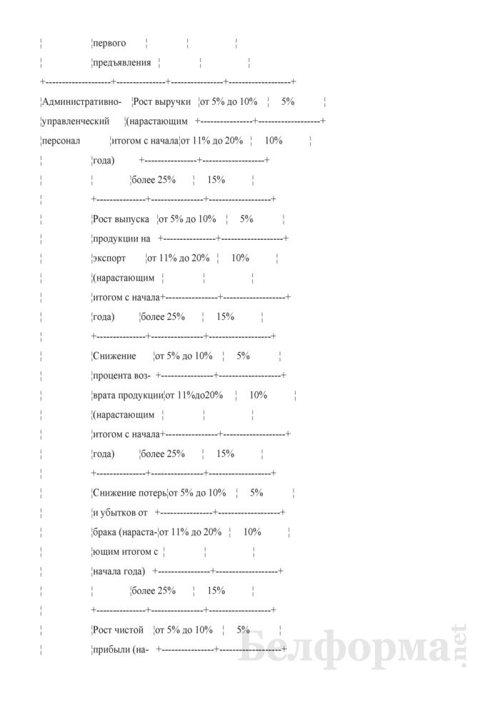 Положение о премировании работников. Страница 7