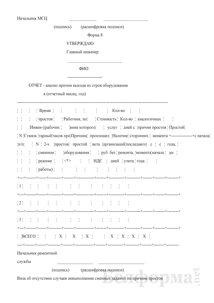Положение о премировании работников за производственные результаты. Страница 31
