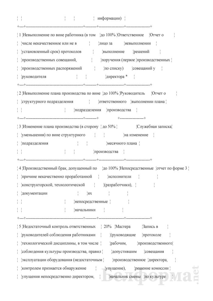 Положение о премировании работников за производственные результаты. Страница 46