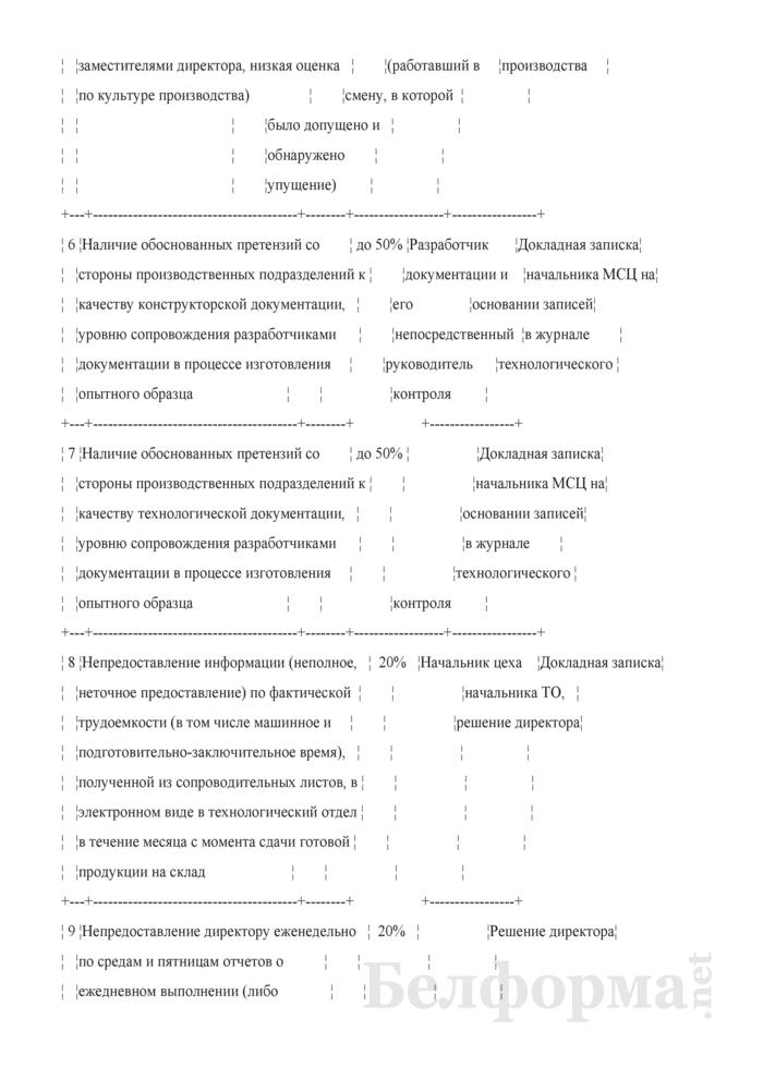 Положение о премировании работников за производственные результаты. Страница 47