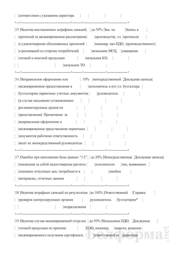Положение о премировании работников за производственные результаты. Страница 49