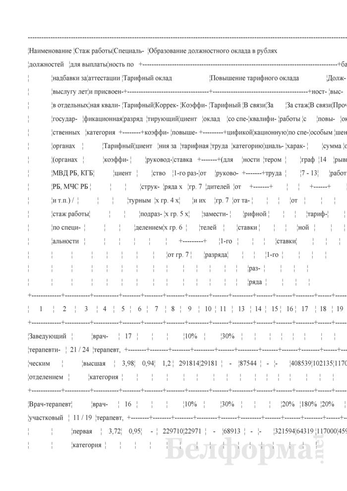 Пример заполнения тарификационного списка должностей работников организации здравоохранении. Страница 1