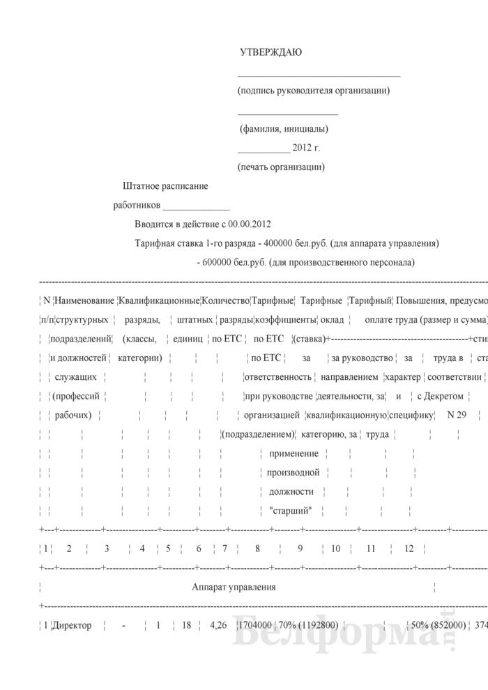 Примерная форма штатного расписания работников (Образец заполнения). Страница 1