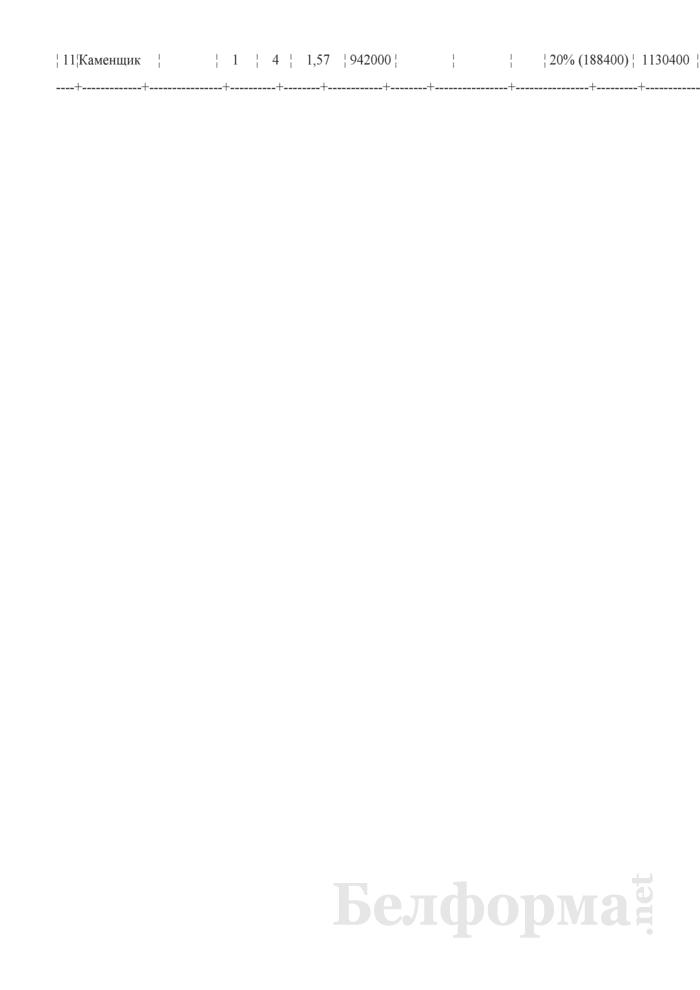 Примерная форма штатного расписания работников (Образец заполнения). Страница 3
