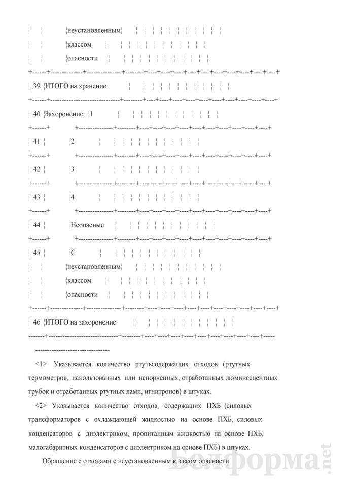 Заявление на получение комплексного природоохранного разрешения. Страница 27
