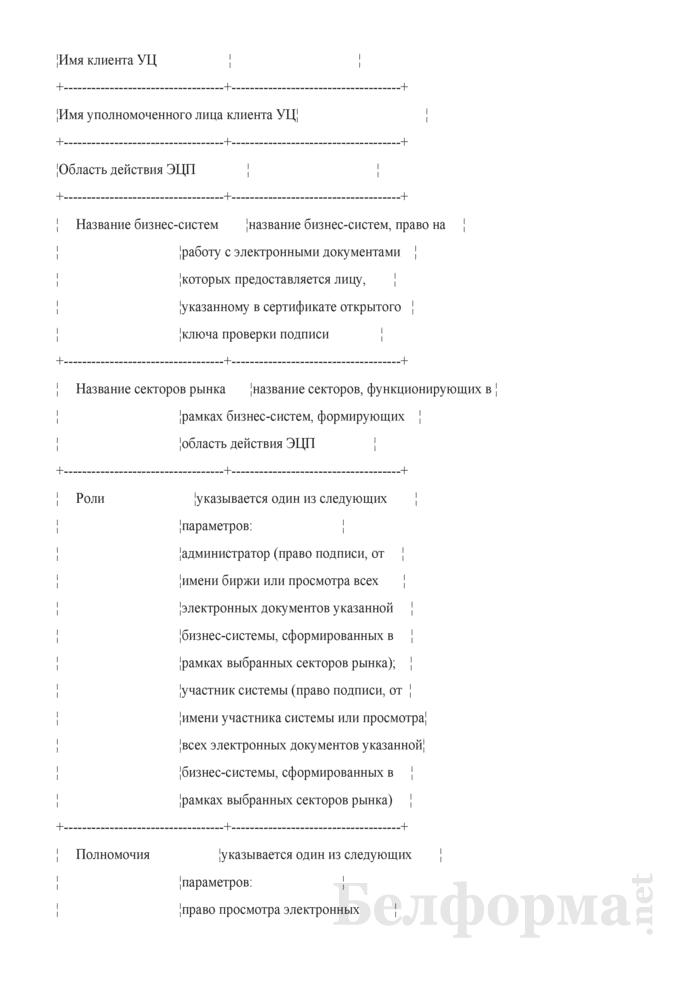 Заявление на приостановление действия сертификата открытого ключа проверки подписи. Страница 2