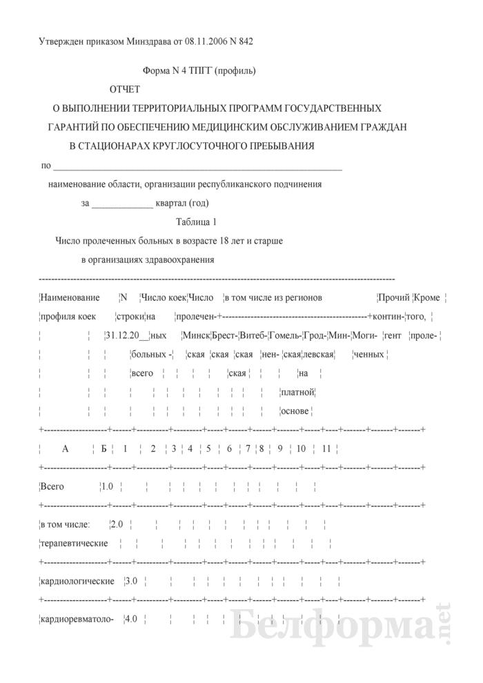 Отчет о выполнении территориальных программ государственных гарантий по обеспечению медицинским обслуживанием граждан в стационарах круглосуточного пребывания. Форма № 4 ТПГГ (профиль). Страница 1
