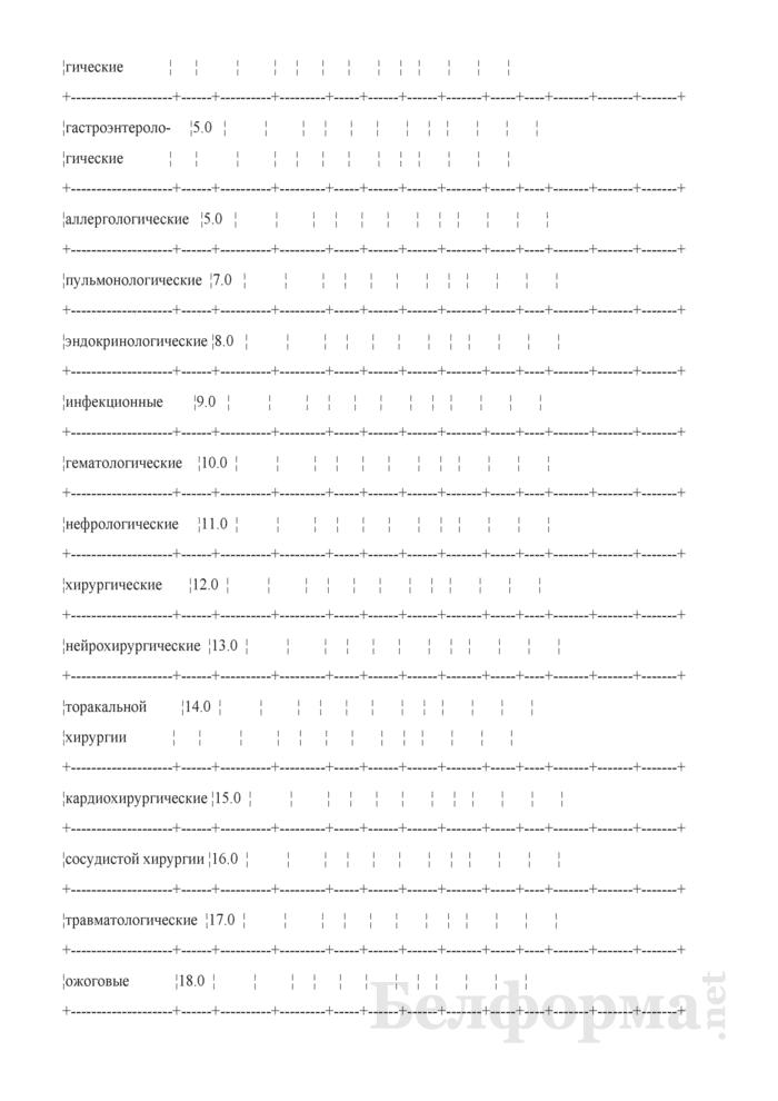 Отчет о выполнении территориальных программ государственных гарантий по обеспечению медицинским обслуживанием граждан в стационарах круглосуточного пребывания. Форма № 4 ТПГГ (профиль). Страница 2