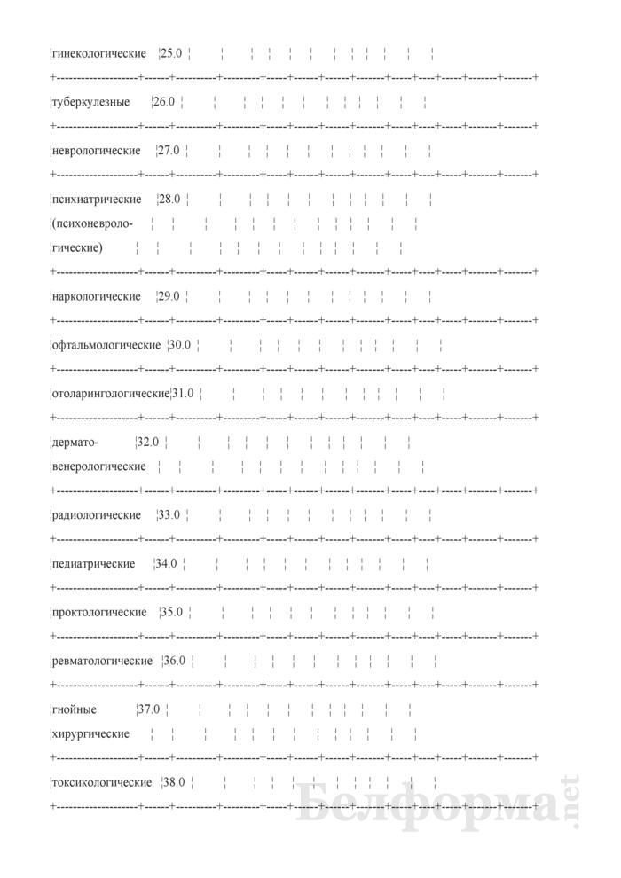 Отчет о выполнении территориальных программ государственных гарантий по обеспечению медицинским обслуживанием граждан в стационарах круглосуточного пребывания. Форма № 4 ТПГГ (профиль). Страница 11