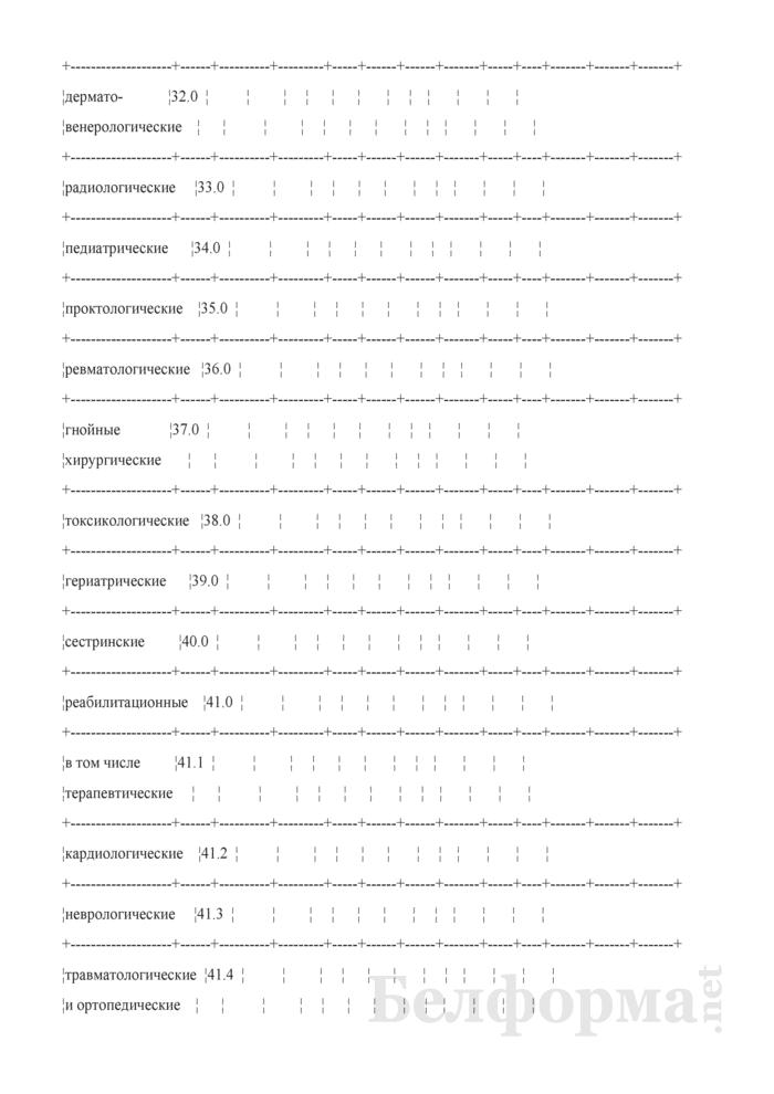 Отчет о выполнении территориальных программ государственных гарантий по обеспечению медицинским обслуживанием граждан в стационарах круглосуточного пребывания. Форма № 4 ТПГГ (профиль). Страница 4