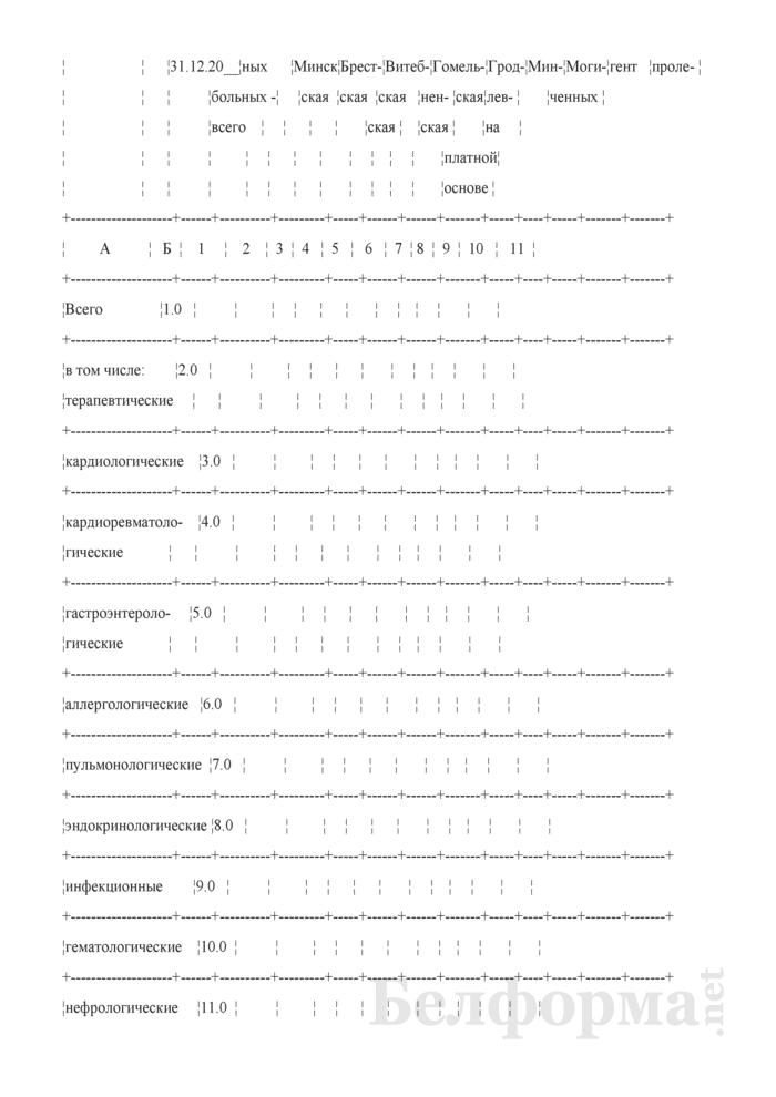 Отчет о выполнении территориальных программ государственных гарантий по обеспечению медицинским обслуживанием граждан в стационарах круглосуточного пребывания. Форма № 4 ТПГГ (профиль). Страница 9
