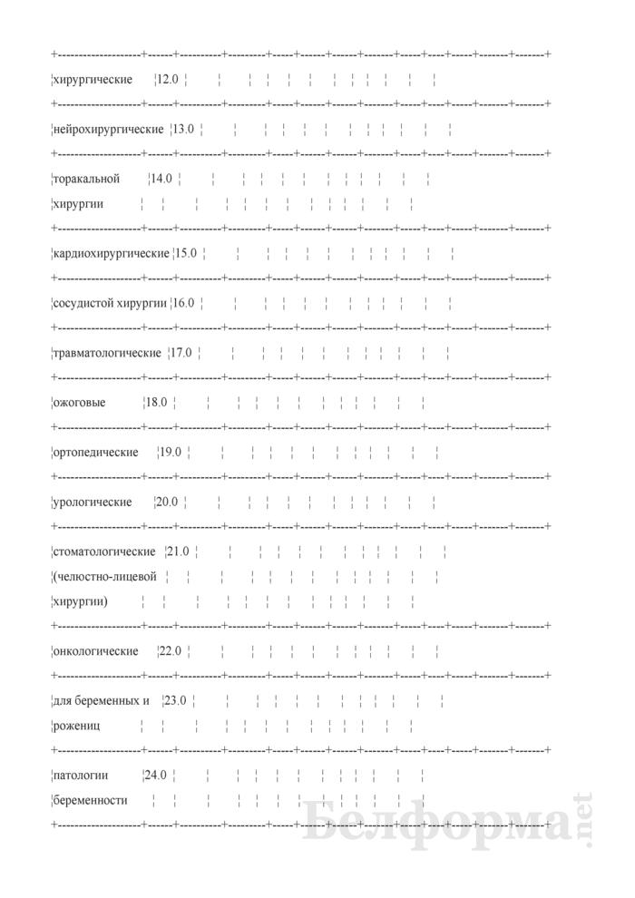 Отчет о выполнении территориальных программ государственных гарантий по обеспечению медицинским обслуживанием граждан в стационарах круглосуточного пребывания. Форма № 4 ТПГГ (профиль). Страница 10