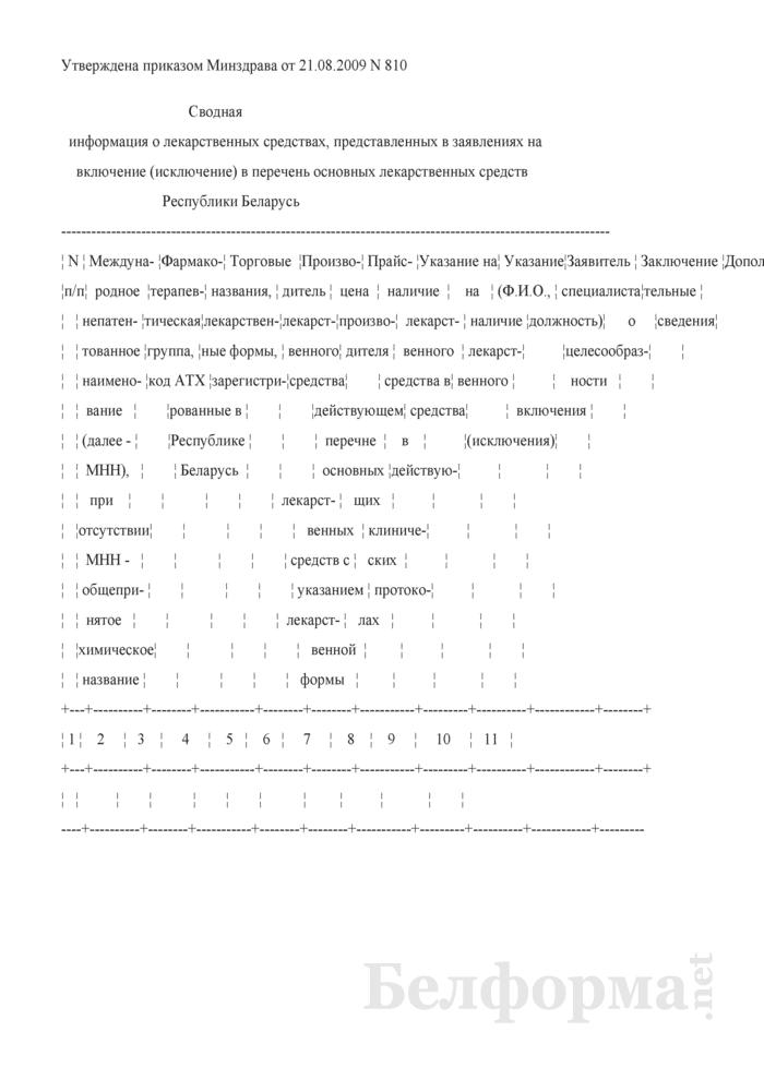 Сводная информация о лекарственных средствах, представленных в заявлениях на включение (исключение) в перечень основных лекарственных средств Республики Беларусь. Страница 1