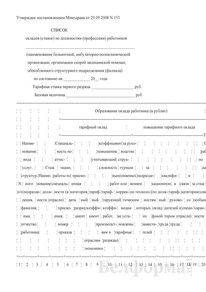 Список окладов (ставок) по должностям (профессиям) работников. Страница 1