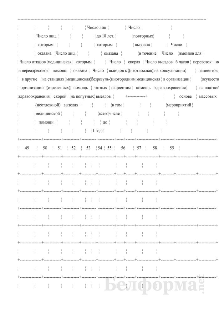 Дневник работы службы скорой (неотложной) медицинской помощи (Форма № 115/у-09). Страница 6
