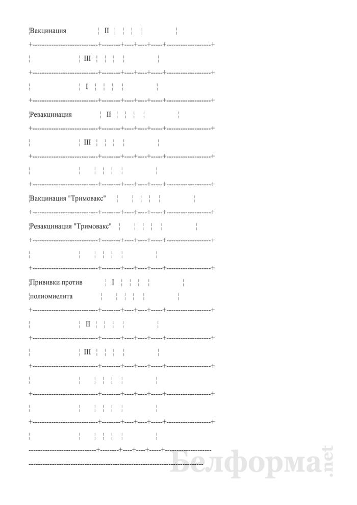 История развития ребенка (Форма 112/у). Страница 6