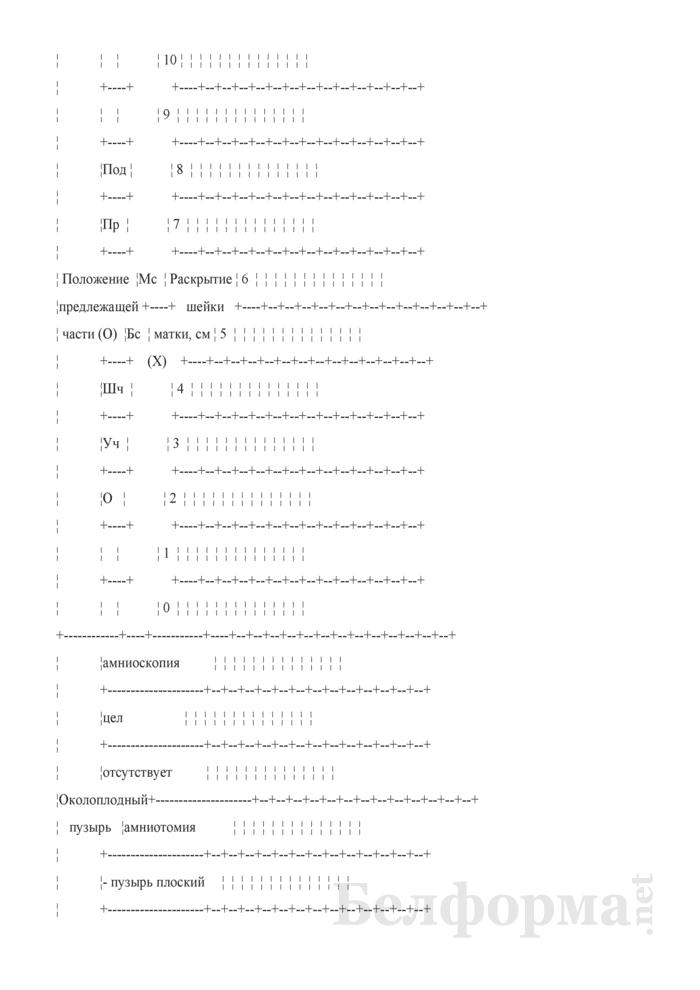 История родов (Форма № 096/у). Страница 19