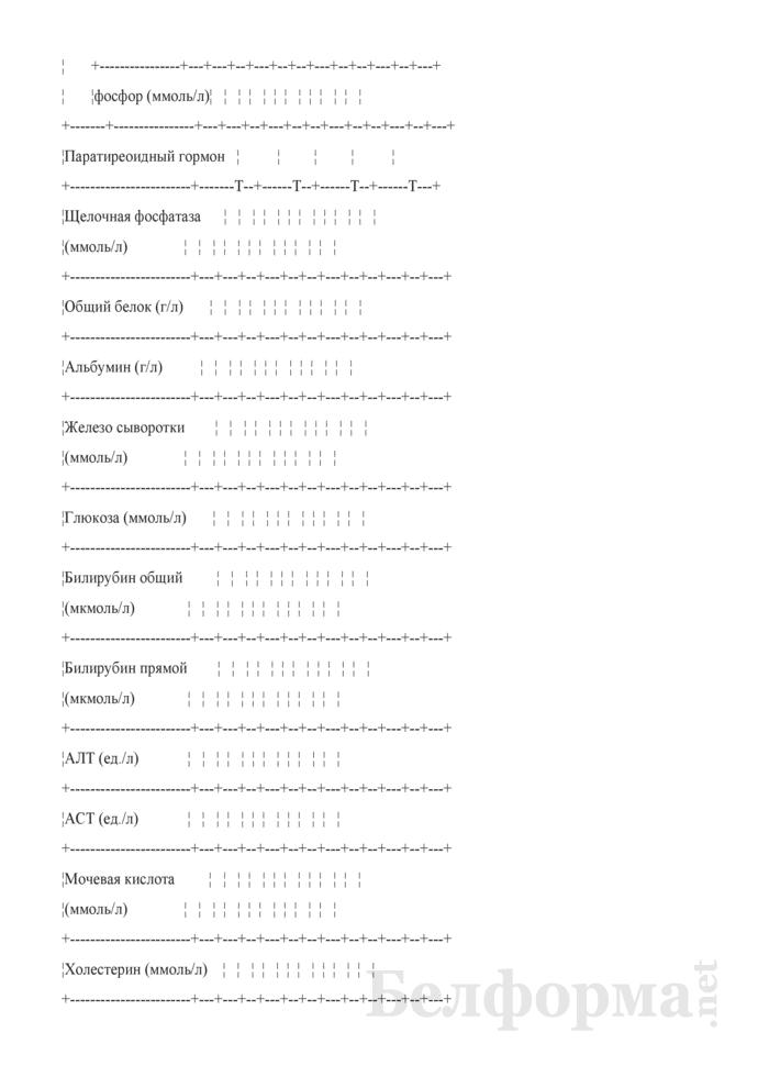 Карта динамического наблюдения больного на программном гемодиализе. Форма № 2-гмд/у-07. Страница 3
