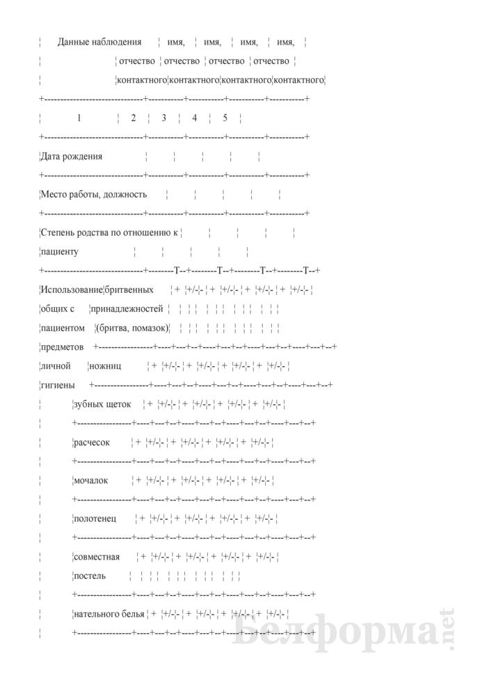 Карта эпидемиологического обследования и наблюдения за домашним очагом ПВГ. Страница 4