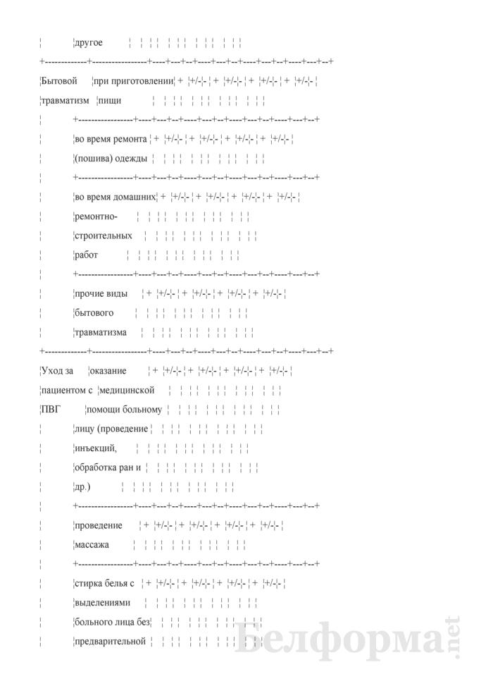 Карта эпидемиологического обследования и наблюдения за домашним очагом ПВГ. Страница 5