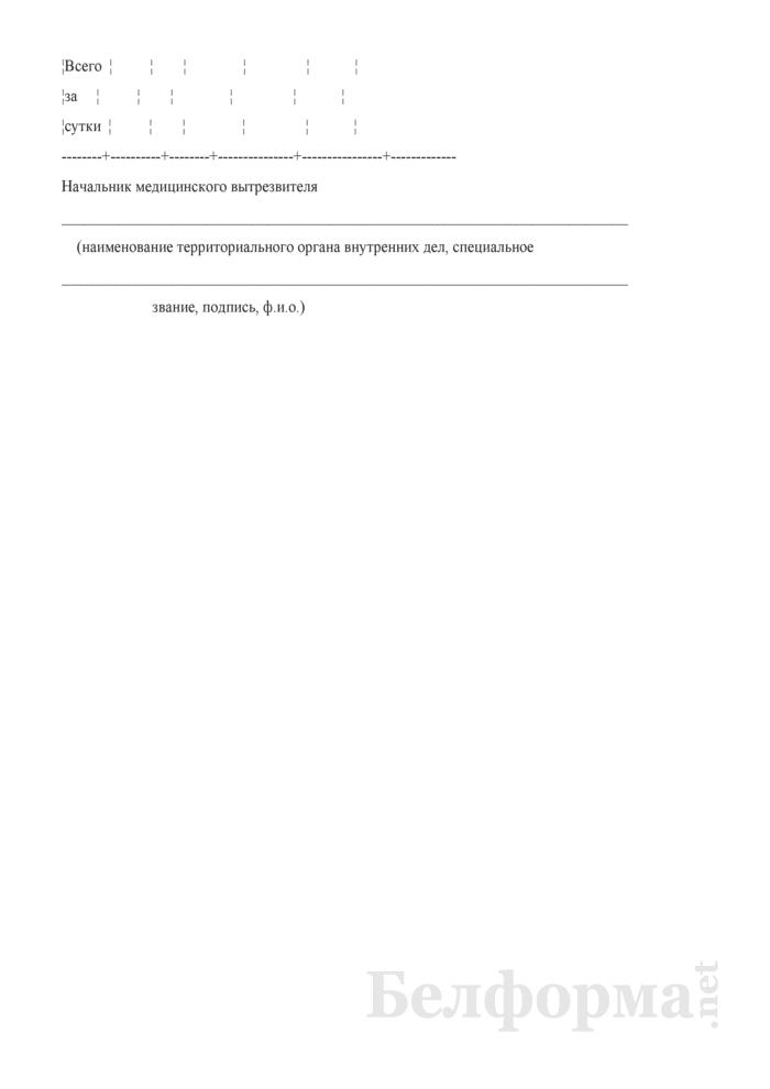 Книга постовых ведомостей нарядов медицинского вытрезвителя. Страница 5