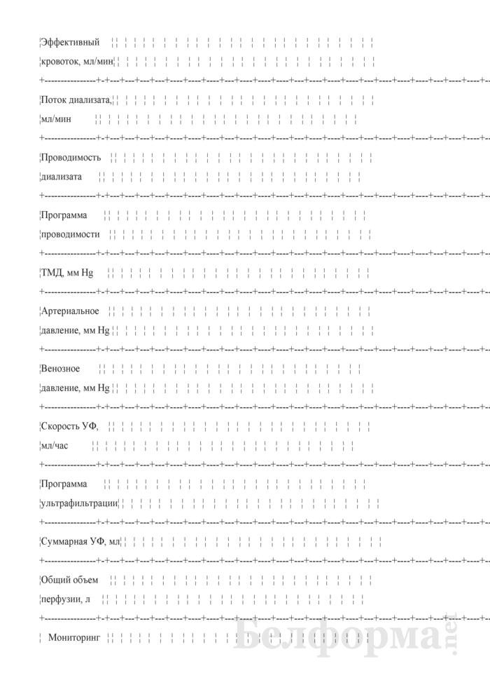 Контрольная карта процедур гемодиализа у детей. Форма № 5-гмд/у-08. Страница 2