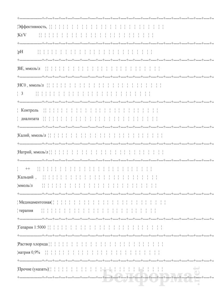 Контрольная карта процедур гемодиализа у детей. Форма № 5-гмд/у-08. Страница 5