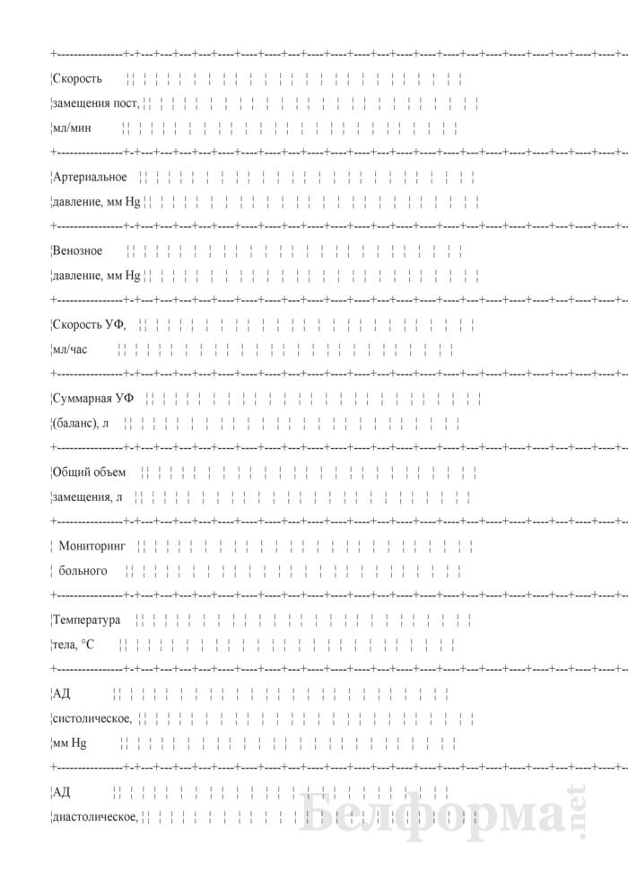 Контрольная карта процедур гемофильтрации у детей. Форма № 8-гмд/у-08. Страница 2