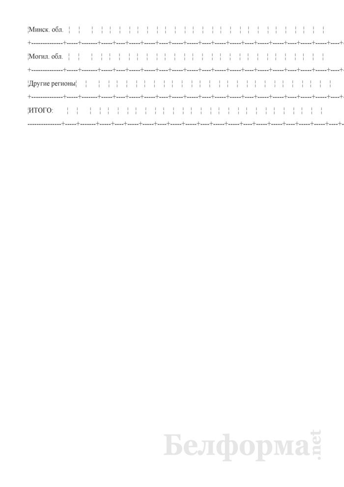 Оперативные сведения о количестве и местах проживания выпускников учреждения образования (дневной формы обучения). Форма № 5-УКПУОВС. Страница 2