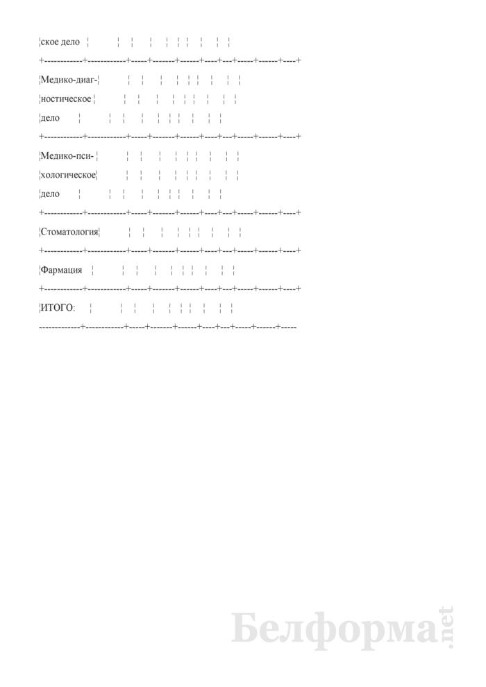 Оперативный отчет о результатах первичной годичной послевузовской подготовки (интернатуры, стажировки) выпускников учреждения образования. Форма № 9-УКПУОВС. Страница 2