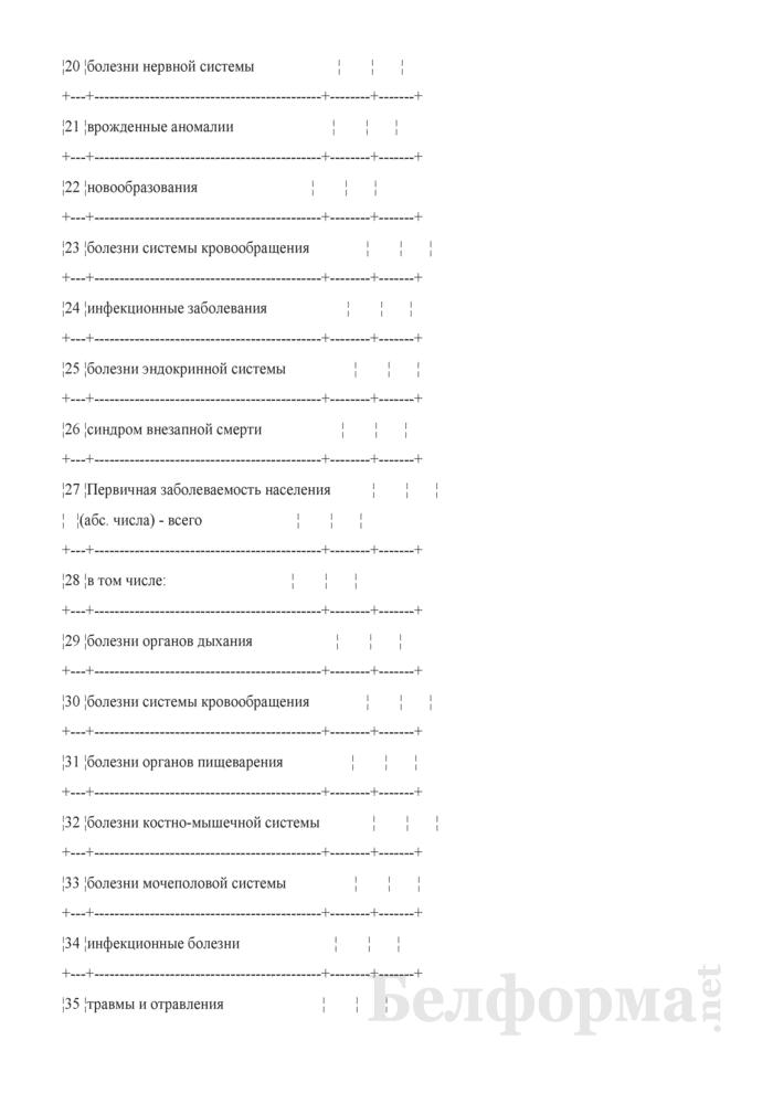 Основные показатели по области за квартал. Страница 3