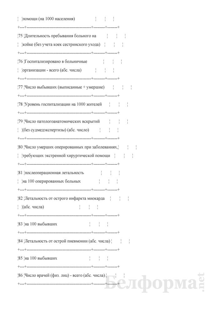 Основные показатели по области за квартал. Страница 7