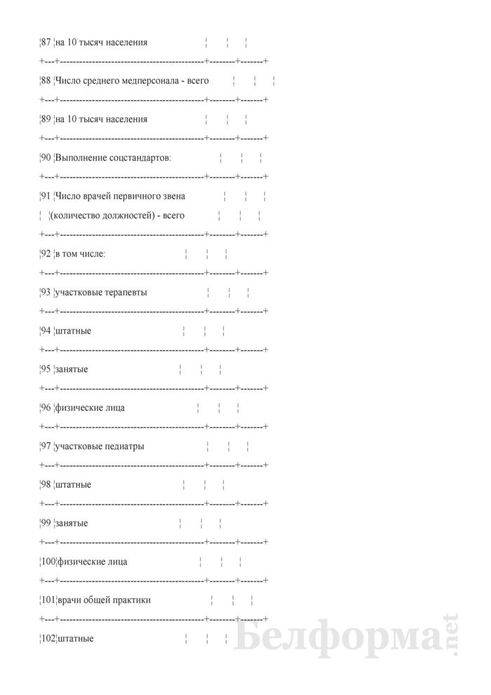 Основные показатели по области за квартал. Страница 8