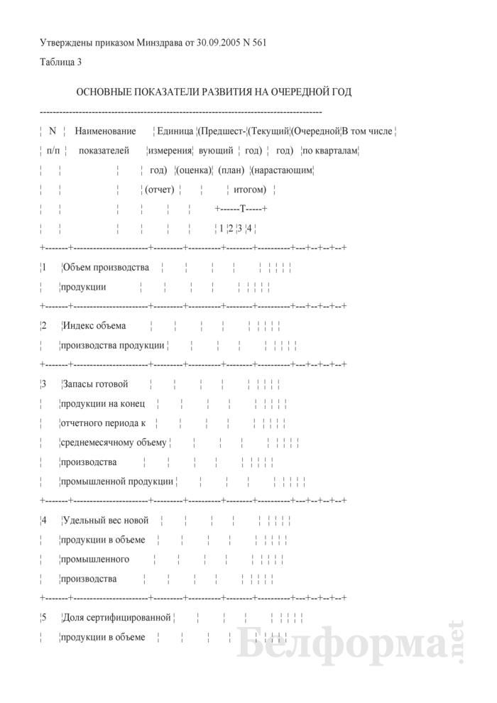 Основные показатели развития на очередной год. Страница 1