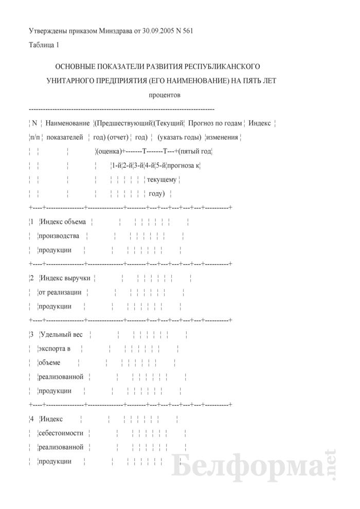 Основные показатели развития республиканского унитарного предприятия (его наименование) на пять лет. Страница 1