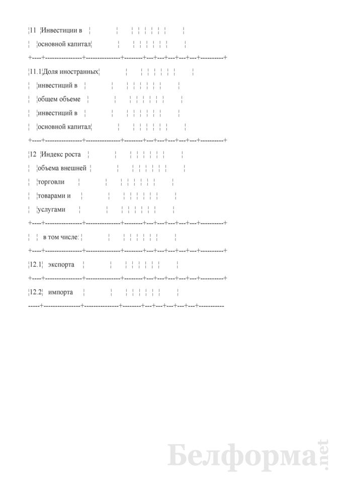 Основные показатели развития республиканского унитарного предприятия (его наименование) на пять лет. Страница 3