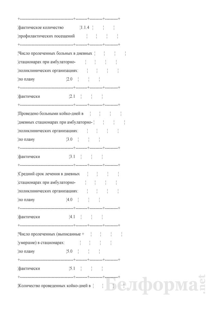 Отчет о выполнении территориальных программ государственных гарантий по обеспечению медицинским обслуживанием граждан Республики Беларусь. Форма № 1 ТПГГ-баз. Страница 2
