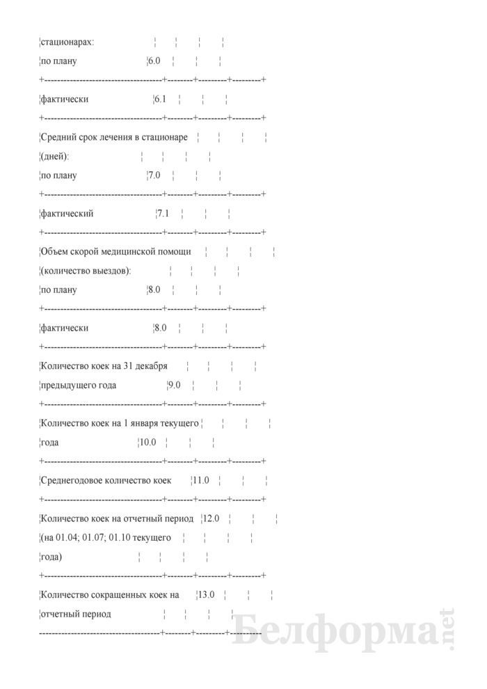 Отчет о выполнении территориальных программ государственных гарантий по обеспечению медицинским обслуживанием граждан Республики Беларусь. Форма № 1 ТПГГ-баз. Страница 3