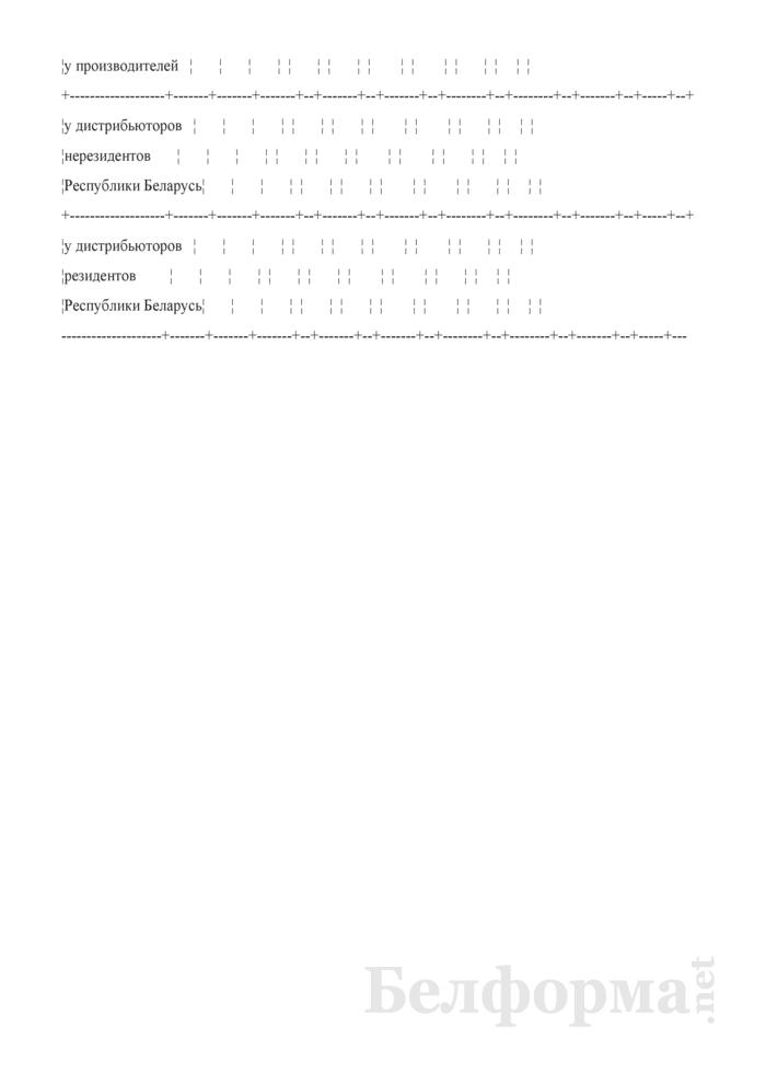 Отчет о закупках лекарственных средств и изделий медицинского назначения в разрезе областей. Форма № 5-Ф. Страница 3