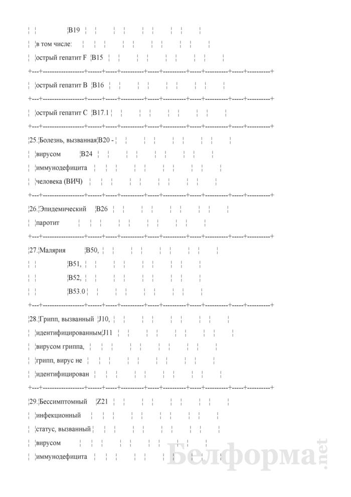 Перечень и сведения об инфекционных болезнях, подлежащих представлению в координирующий центр (учреждение) по мониторингу инфекционных болезней в государствах - членах ЕврАзЭС (ежеквартальная форма). Страница 6