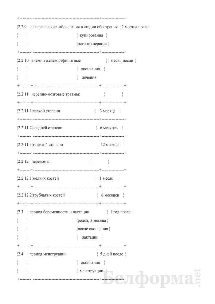 Перечень заболеваний и состояний, при которых сдача крови и ее компонентов противопоказана. Страница 8