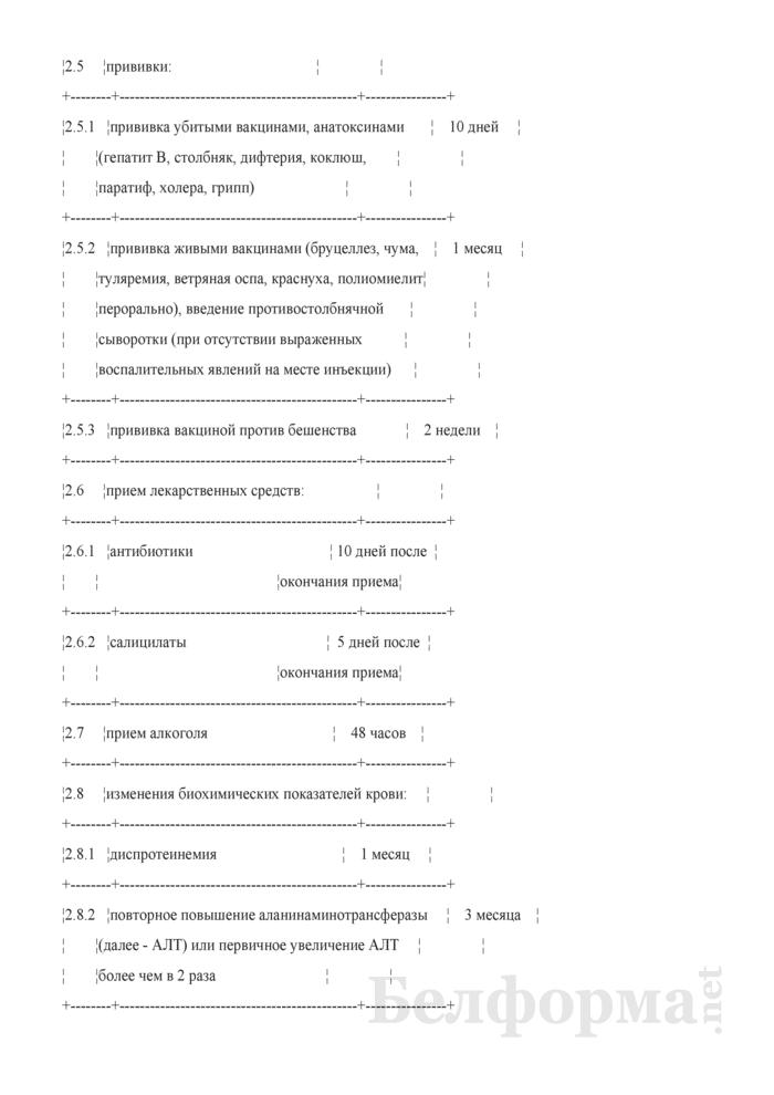 Перечень заболеваний и состояний, при которых сдача крови и ее компонентов противопоказана. Страница 9