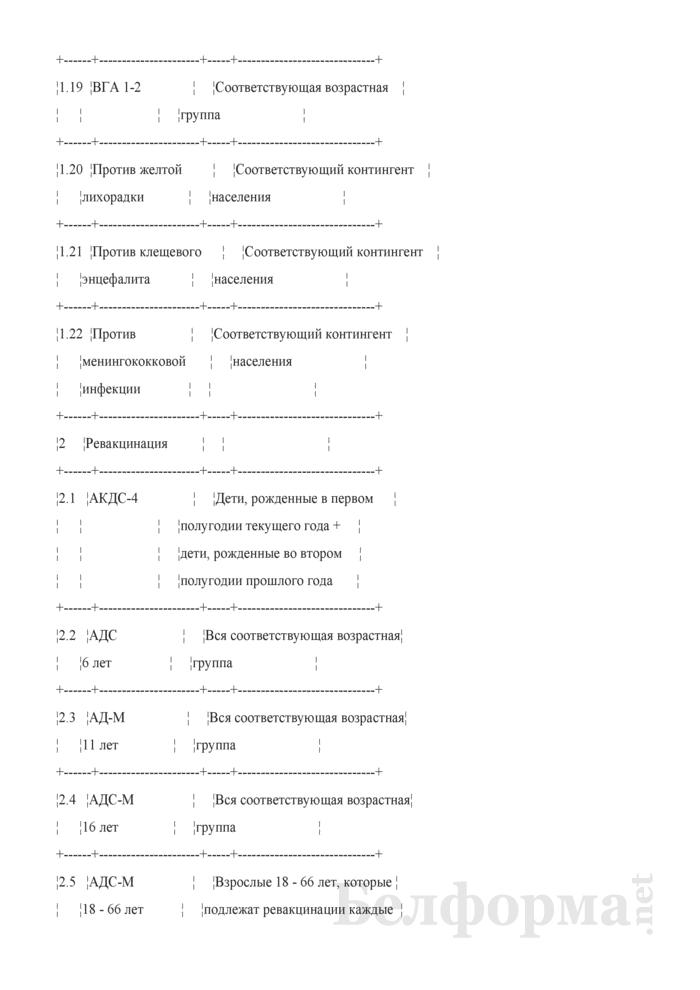Перспективный план профилактических прививок. Страница 3