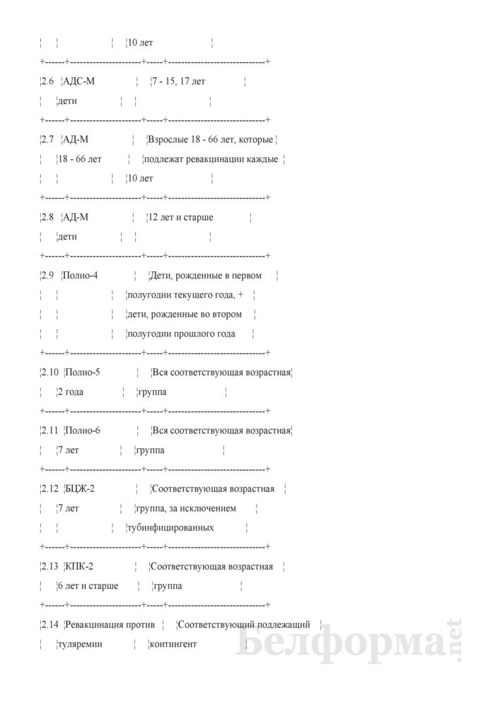 Перспективный план профилактических прививок. Страница 4